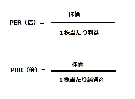 酒田五法,PER,PBR